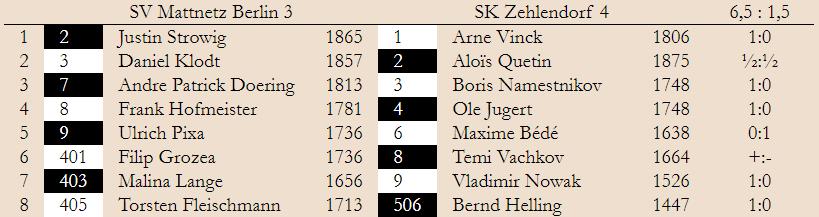 BMM 1. Spieltag Klasse 1.4  2019/20