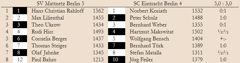 BMM 1.Spieltag - Klasse 3.1  2019/20